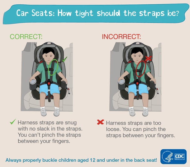 5 Diagrams Of Car Seat Strap Placement That Show Location ...