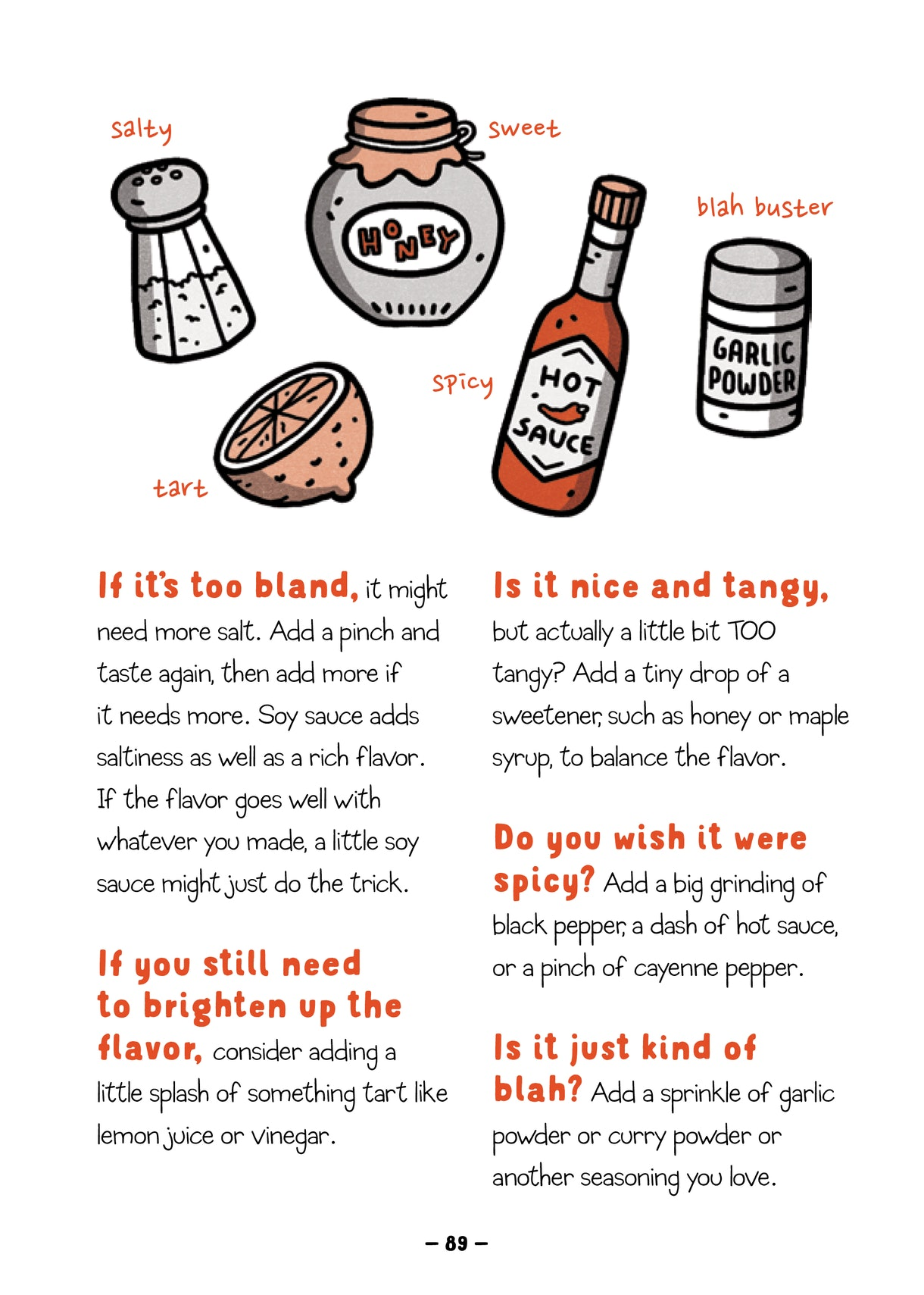 Illustration of ingredients: salty (salt shaker), tart (lemon). sweet (honey jar), spicy (bottle of hot sauce), blah buster (garlic powder). Text: If it's too bland, it might need more salt. Add a pinch then taste again, then add more if it needs more. Soy sauce adds saltiness as well as a rich flavor. If the flavor goes well with whatever you made, soy sauce just do the trick. Is it nice and tangy, but actually a little too tangy? Add a tiny drop of sweetener, such as honey or maple syrup, to balance the flavor. Do you wish it were spicy? Add a big grinding of black pepper, a dash of hot sauce, or a pinch of cayenne pepper. If you still need to brighten up the flavor, consider adding a splash of something tart like lemon juice or vinegar. Is it just kind of blah? Add a sprinkle of garlic powder or curry powder or another seasoning you love.